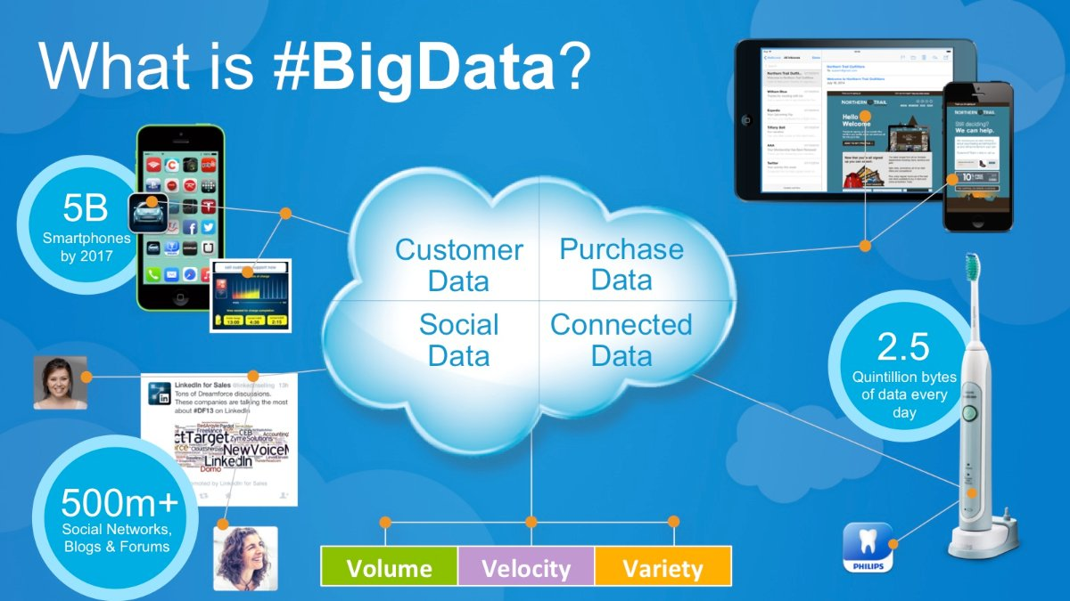 Big Data Big Opportunity
