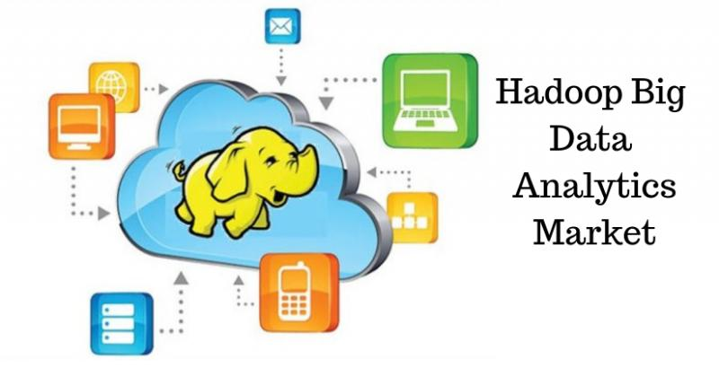 Hadoop Big Data Analytics Market Challenges On Upcoming Trends 2025